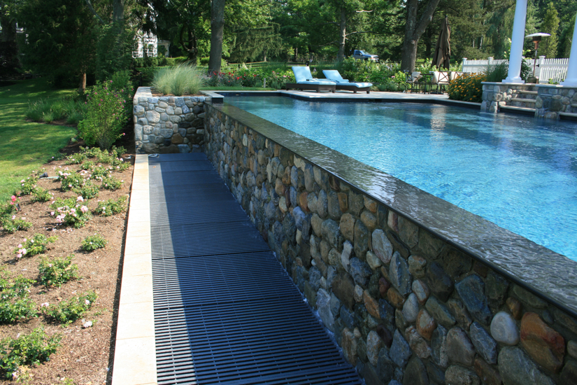 What type of swimming pool is best for your backyard for Pool design types